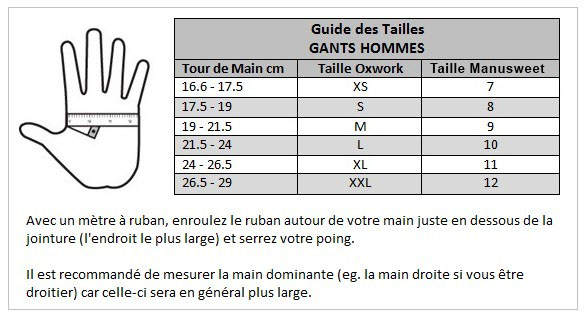 Guide des tailles gants manusweet